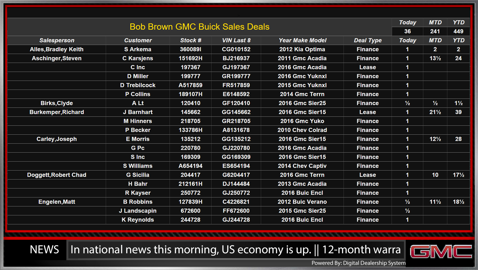 gmc sales employee leaderboard