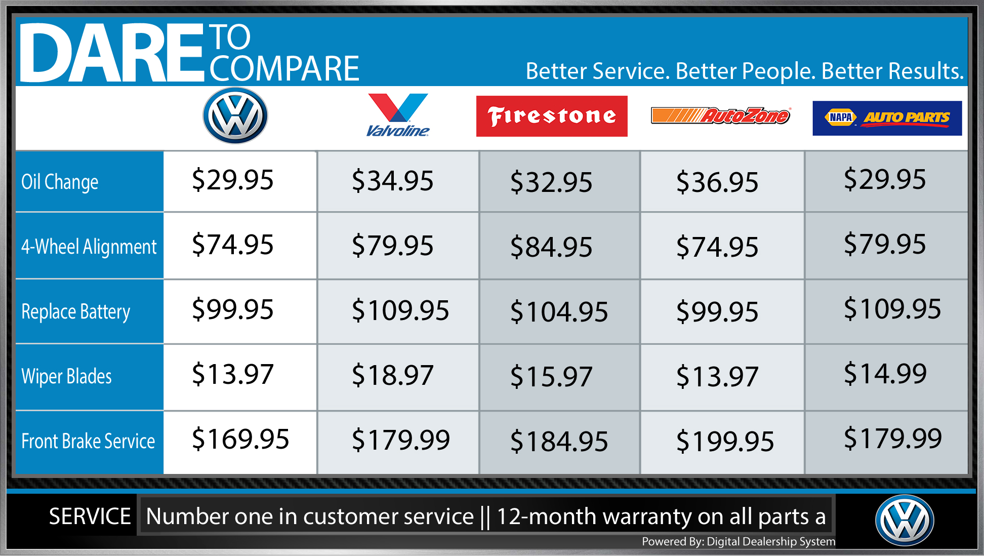 coupons the has download vw lavoj servicexpress available in specials customers nj blue read area to generous service county samurai and volkswagen lyndhurst three fyti auto coupon