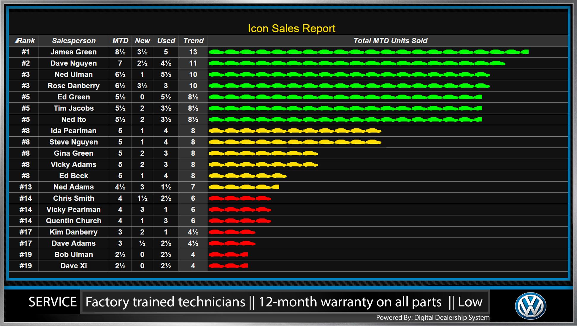 nc parts in new coverage extended volkswagen charlotte carolina dealer vw htm dealership